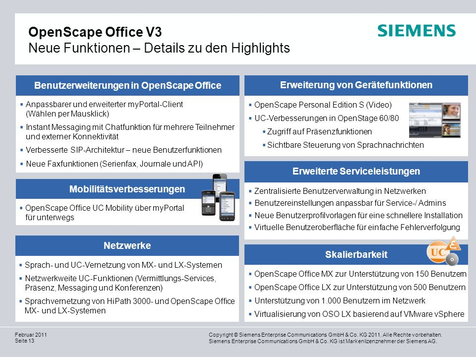 OpenScape Office V3 Neue Funktionen – Details zu den Highlights