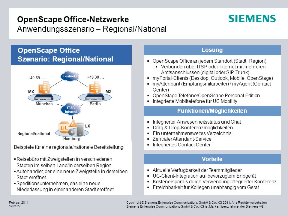 OpenScape Office-Netzwerke Anwendungsszenario – Regional/National