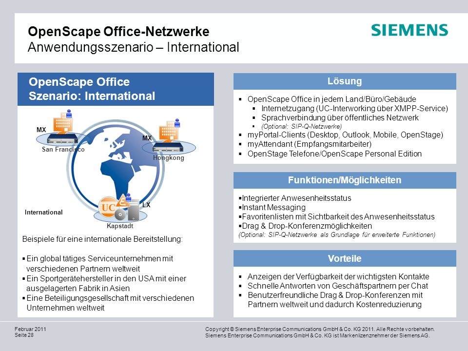 OpenScape Office-Netzwerke Anwendungsszenario – International