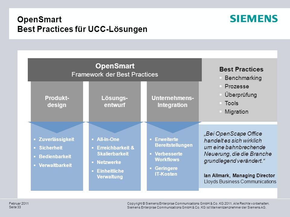 OpenSmart Best Practices für UCC-Lösungen