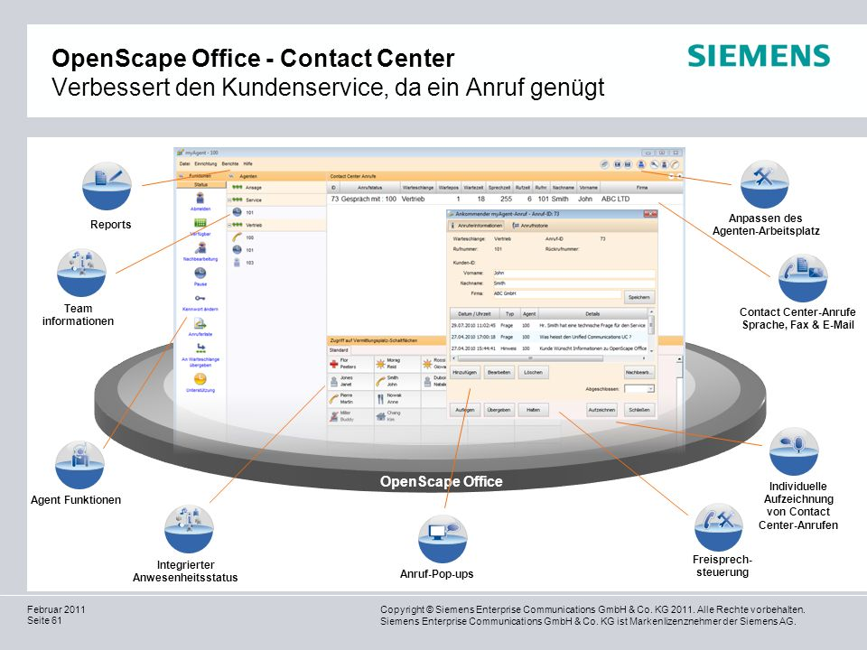 OpenScape Office - Contact Center Verbessert den Kundenservice, da ein Anruf genügt