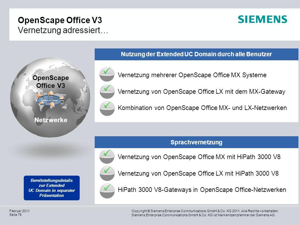 OpenScape Office V3 Vernetzung adressiert…