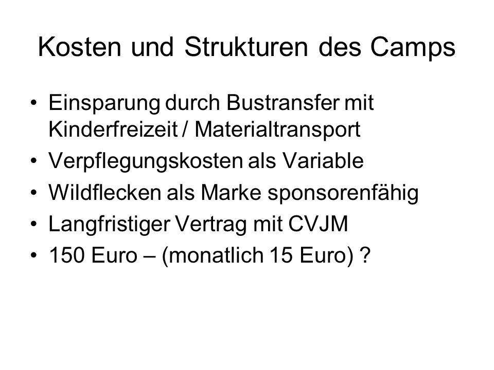 Kosten und Strukturen des Camps