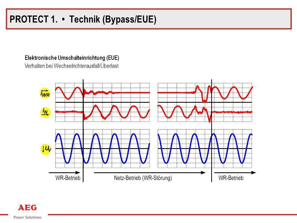 PROTECT 1. • Technik (Bypass/EUE)
