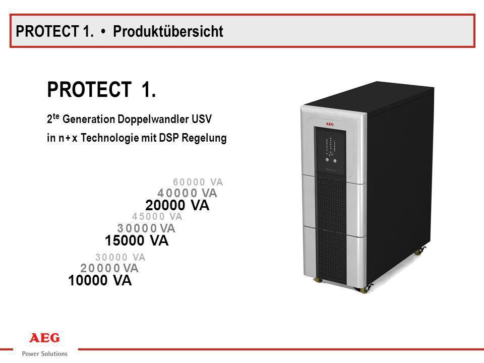 PROTECT 1. • Produktübersicht