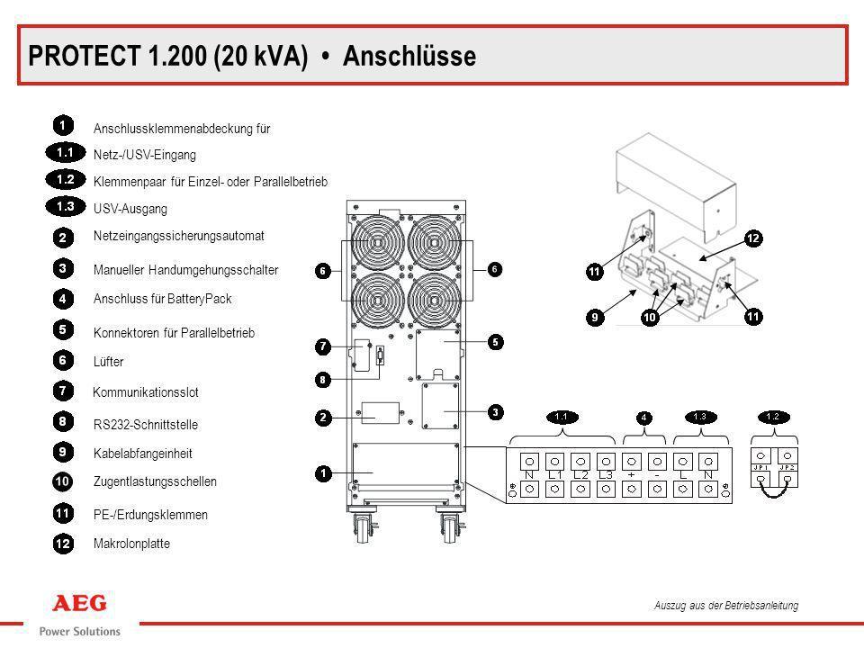 PROTECT 1.200 (20 kVA) • Anschlüsse