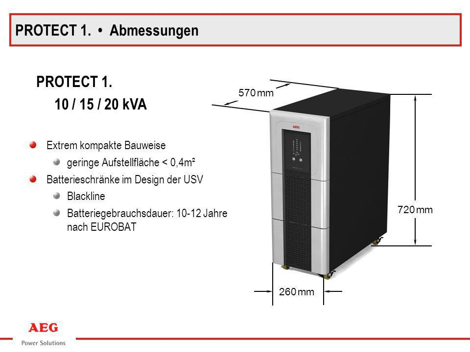 PROTECT 1. • Abmessungen PROTECT 1. 10 / 15 / 20 kVA