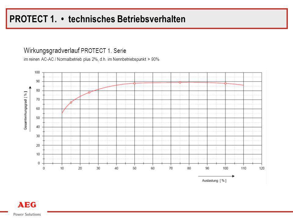 PROTECT 1. • technisches Betriebsverhalten
