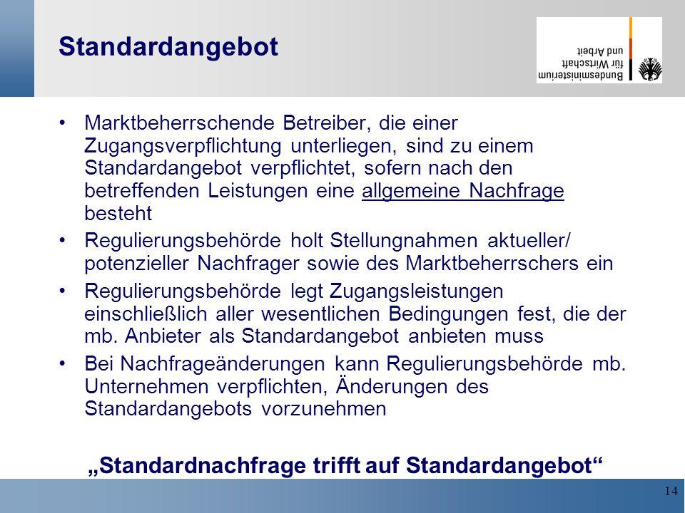 """""""Standardnachfrage trifft auf Standardangebot"""