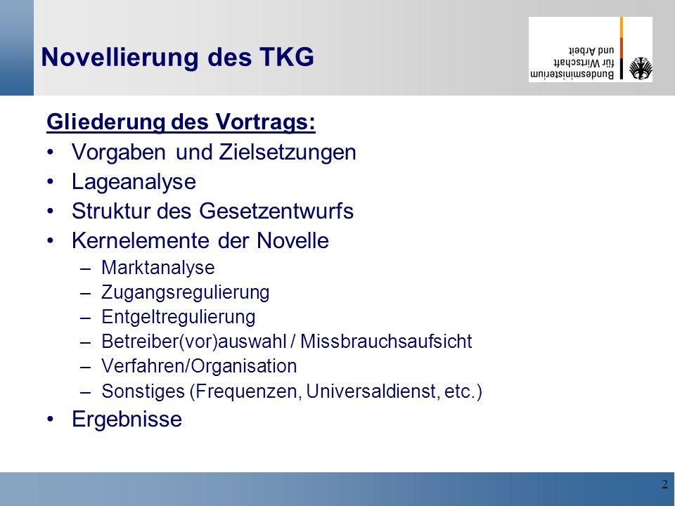 Novellierung des TKG Gliederung des Vortrags: