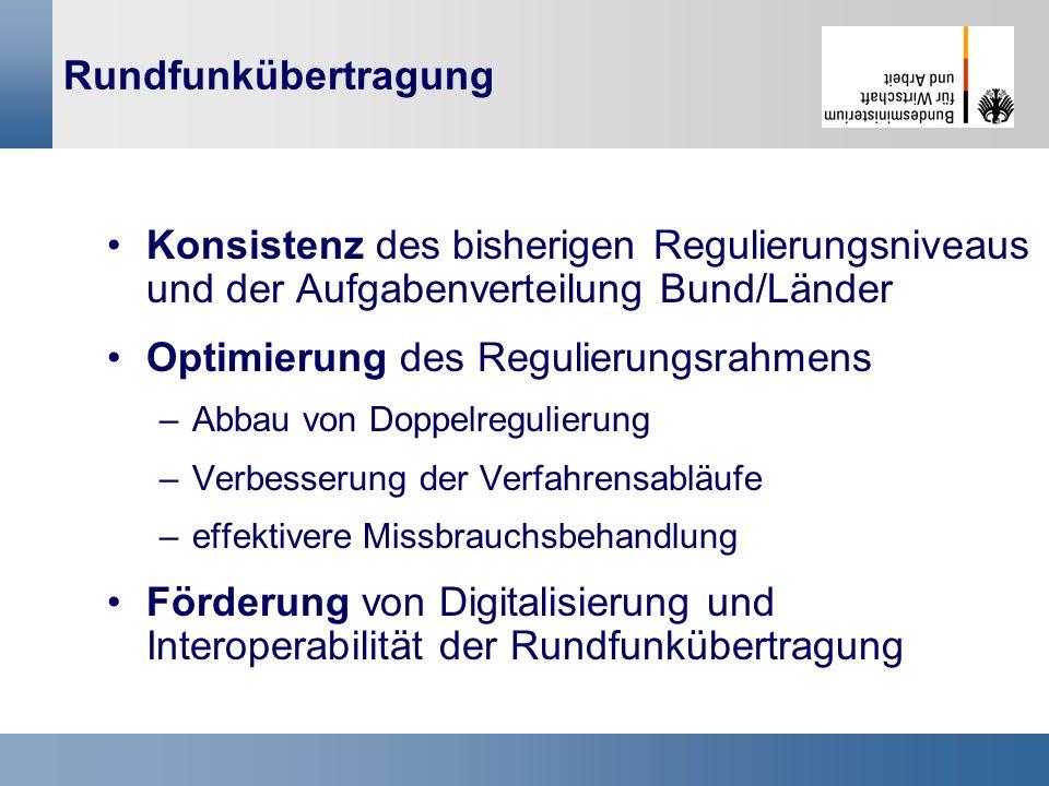 Optimierung des Regulierungsrahmens