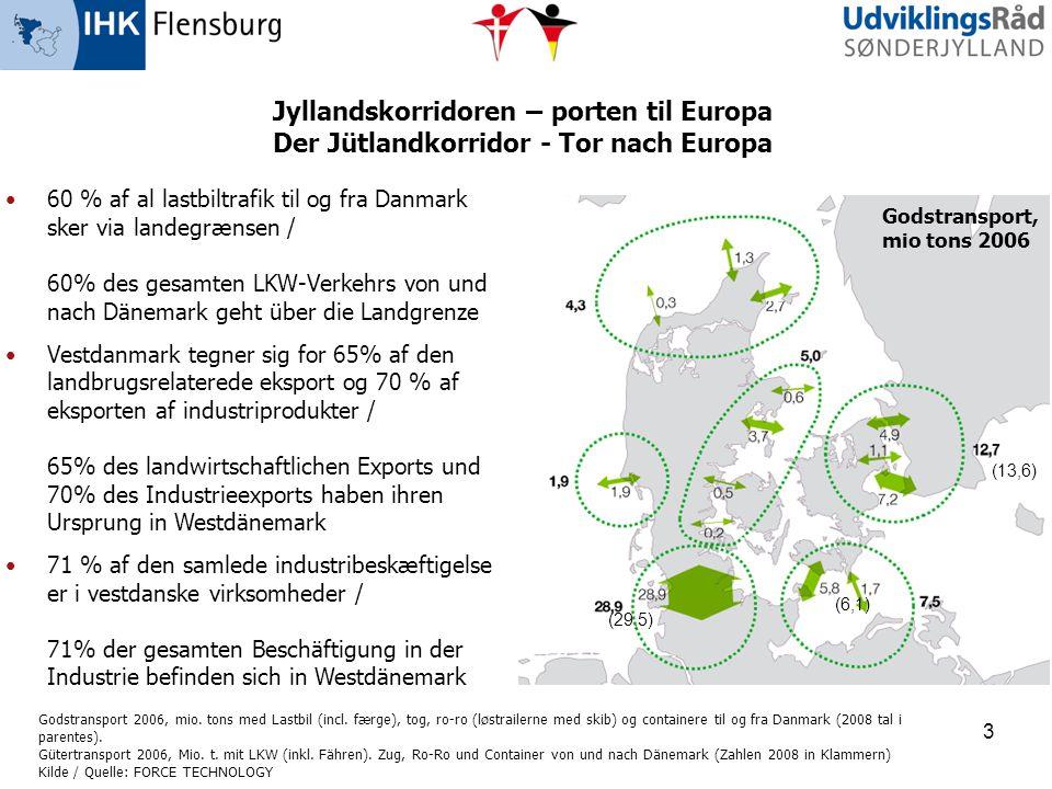 Jyllandskorridoren – porten til Europa Der Jütlandkorridor - Tor nach Europa