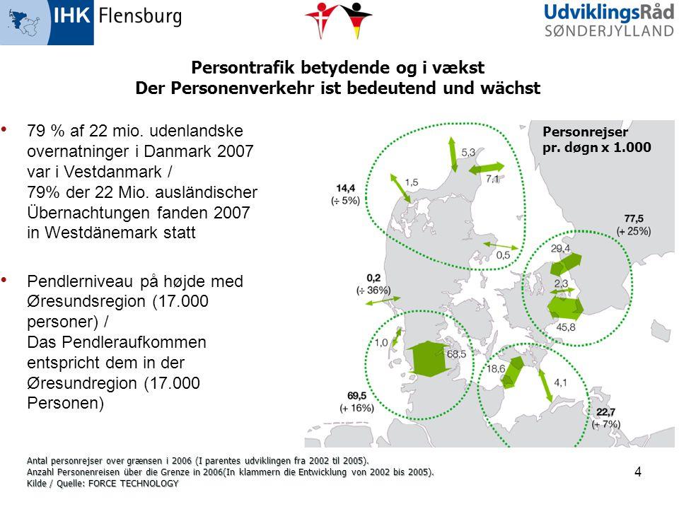 Persontrafik betydende og i vækst Der Personenverkehr ist bedeutend und wächst