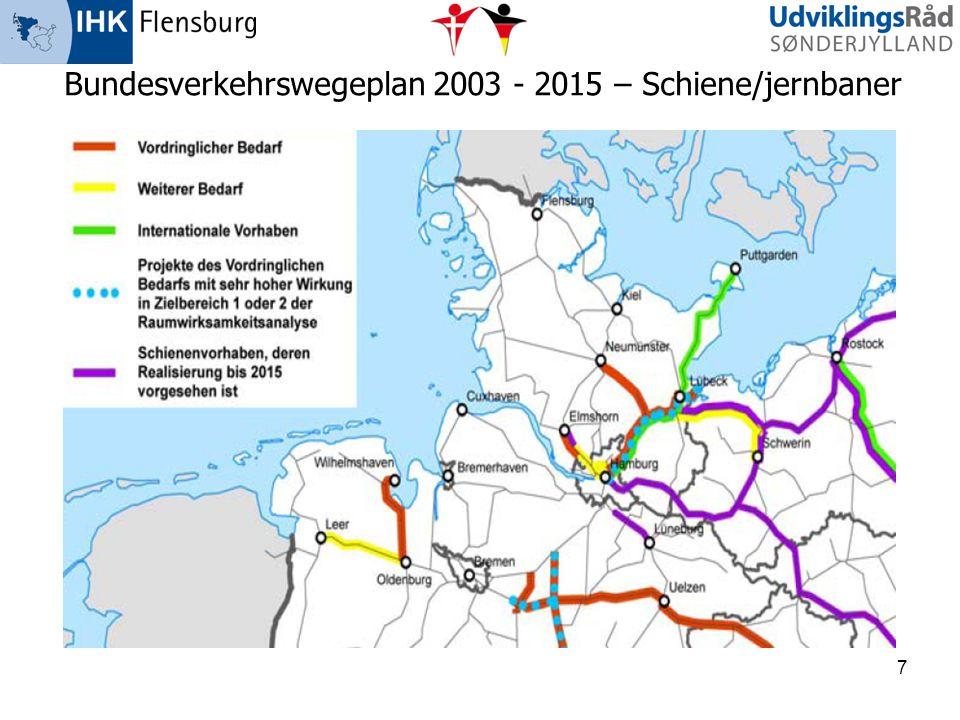 Bundesverkehrswegeplan 2003 - 2015 – Schiene/jernbaner