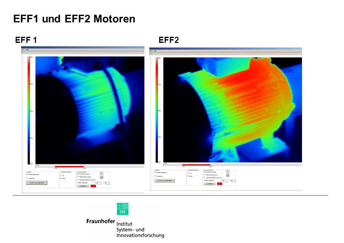 EFF1 und EFF2 Motoren EFF 1 EFF2