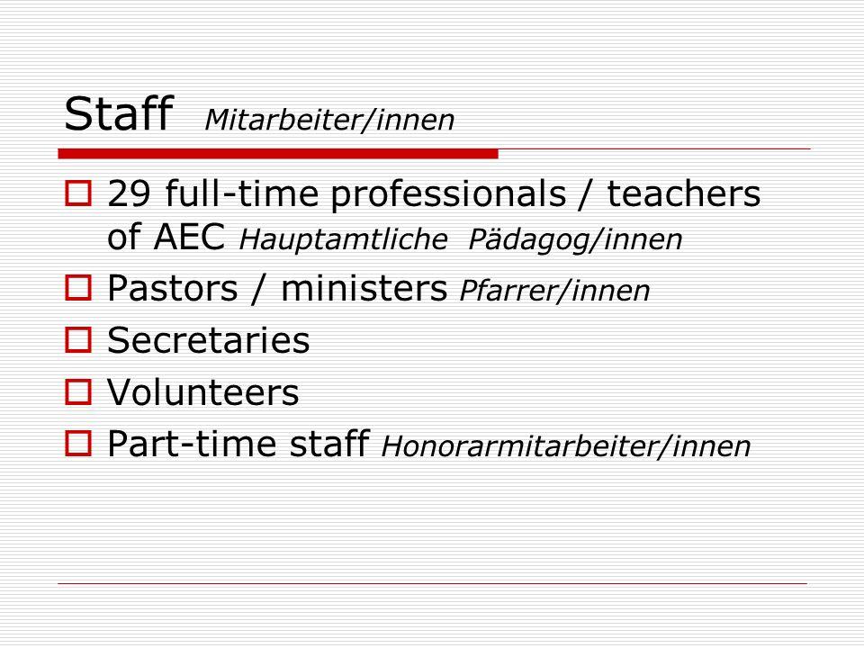 Staff Mitarbeiter/innen