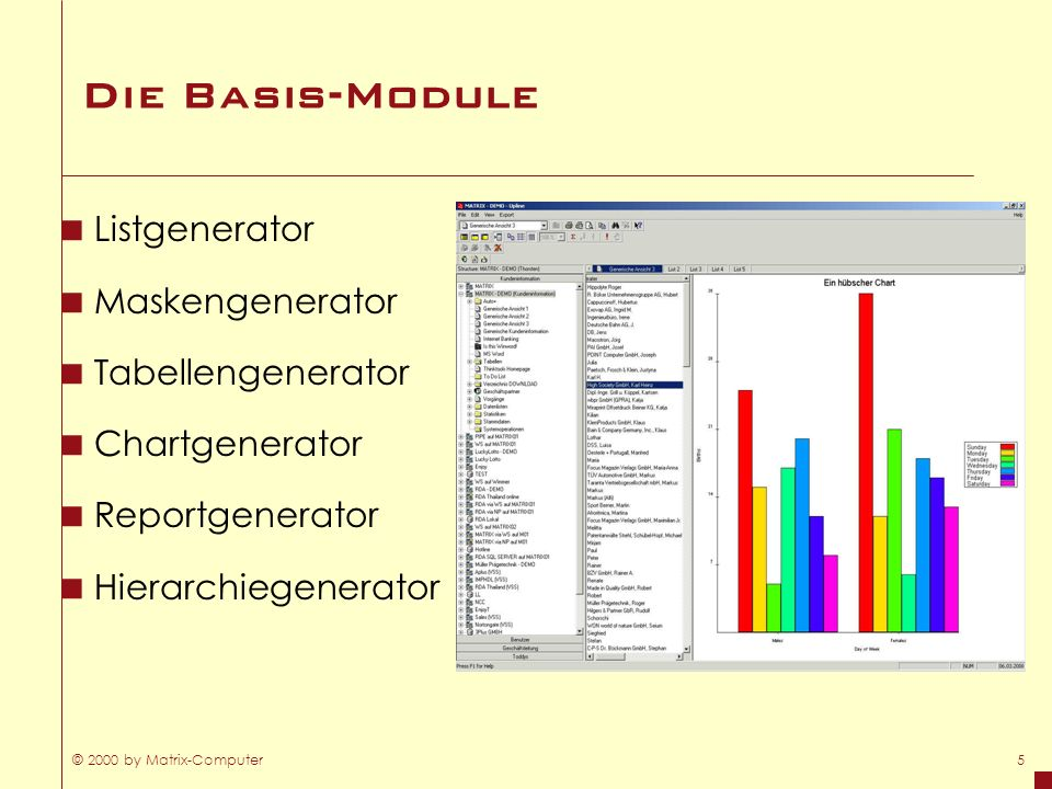 Die Basis-Module Listgenerator Maskengenerator Tabellengenerator
