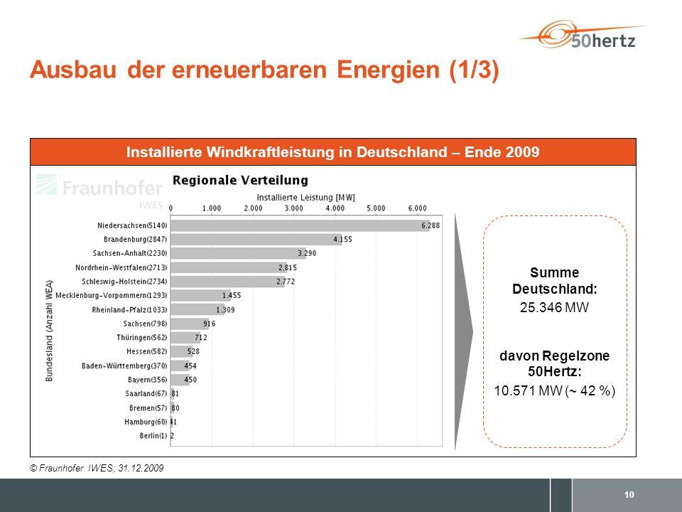 Ausbau der erneuerbaren Energien (1/3)