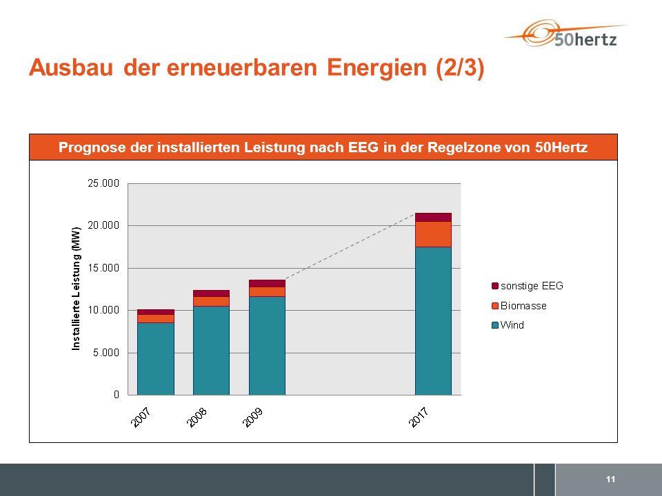Ausbau der erneuerbaren Energien (2/3)