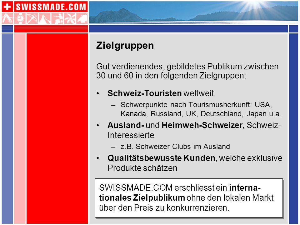 Zielgruppen Gut verdienendes, gebildetes Publikum zwischen 30 und 60 in den folgenden Zielgruppen: Schweiz-Touristen weltweit.