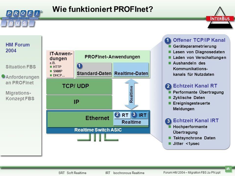 Wie funktioniert PROFInet