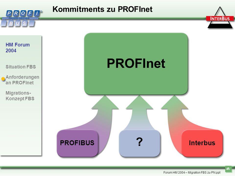 Kommitments zu PROFInet