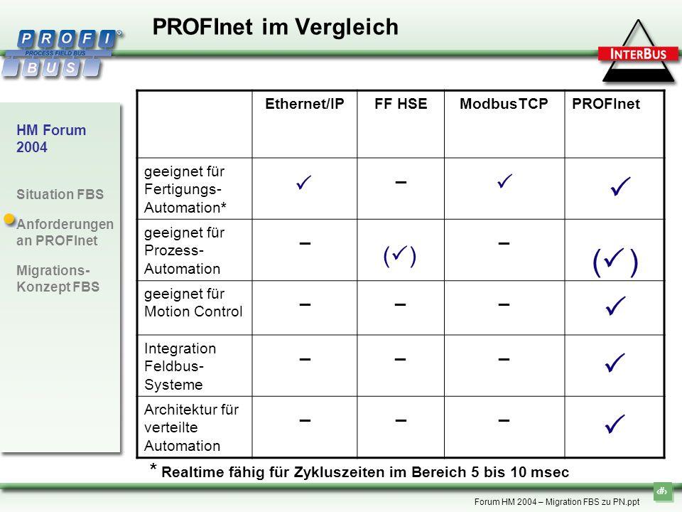  ( )    PROFInet im Vergleich   () _