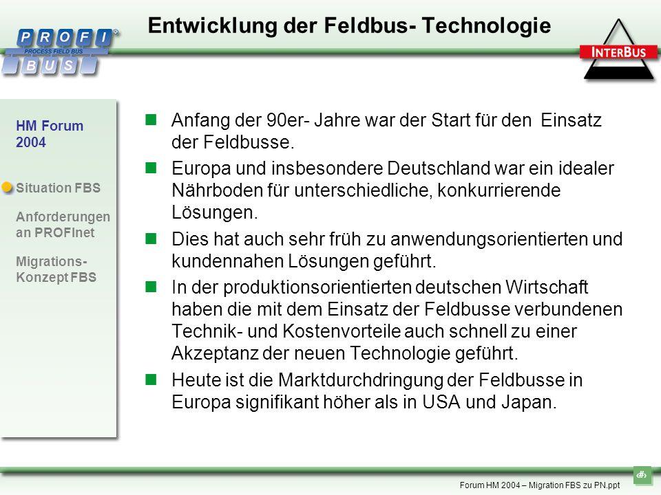 Entwicklung der Feldbus- Technologie
