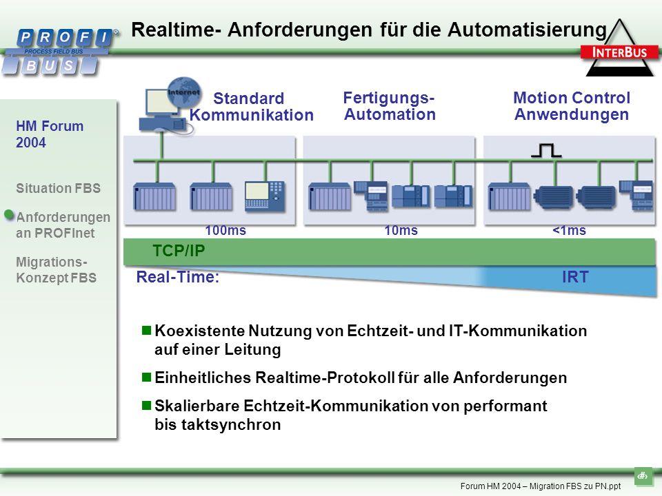 Realtime- Anforderungen für die Automatisierung