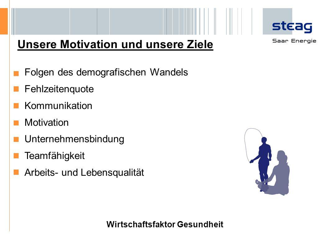 Unsere Motivation und unsere Ziele