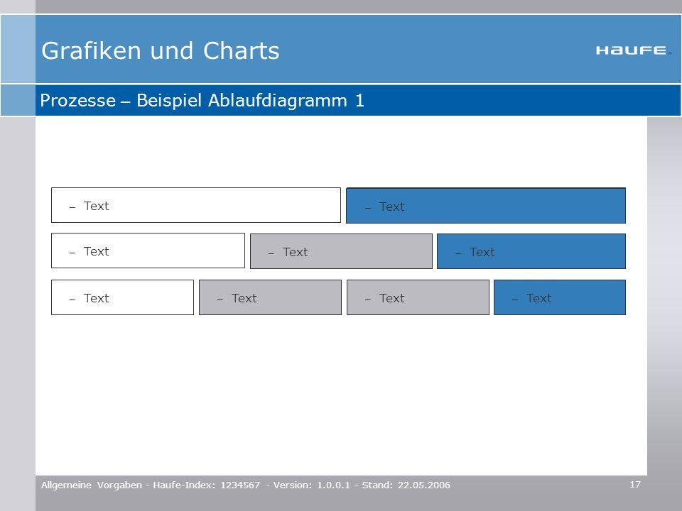 Grafiken und Charts Prozesse – Beispiel Ablaufdiagramm 1 Text Text