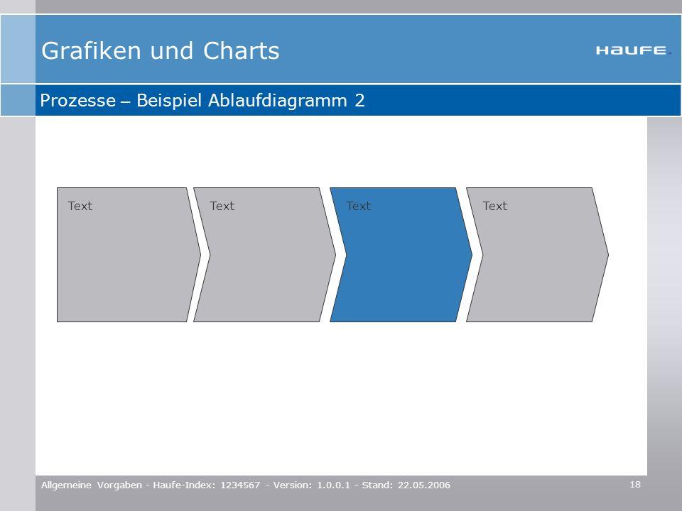 Grafiken und Charts Prozesse – Beispiel Ablaufdiagramm 2 Text Text