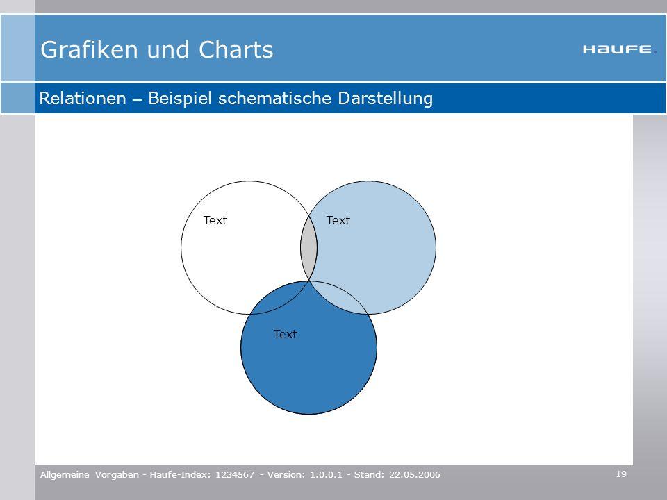 Grafiken und Charts Relationen – Beispiel schematische Darstellung