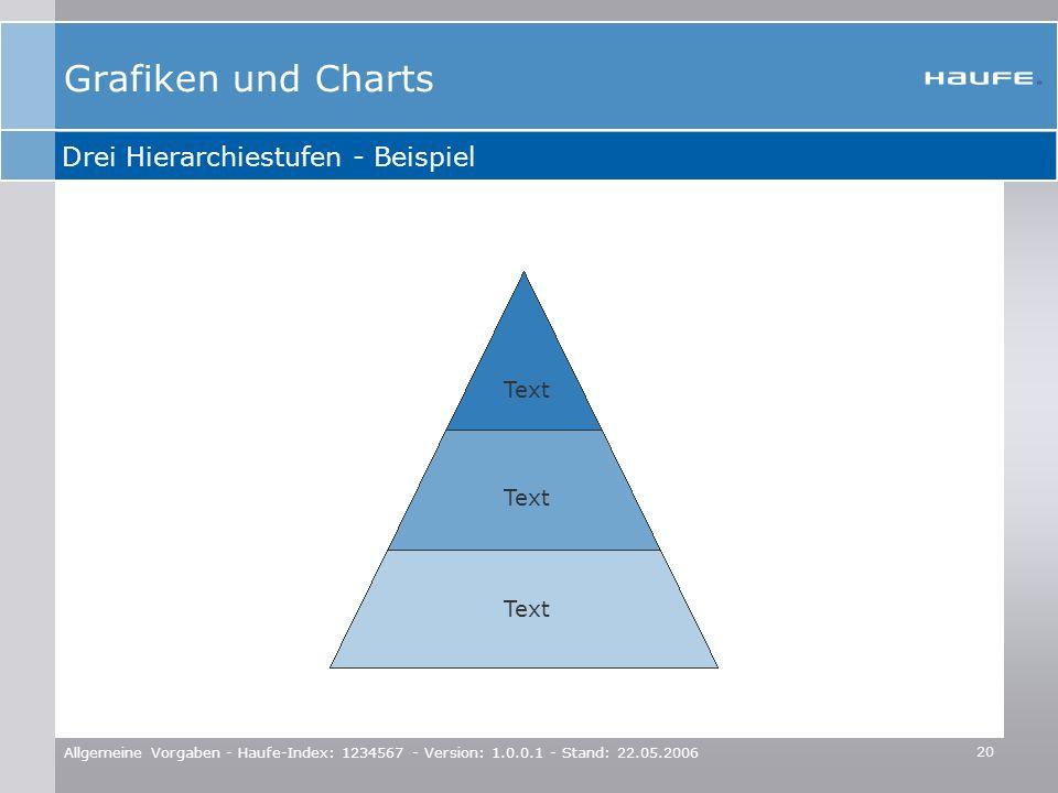 Grafiken und Charts Drei Hierarchiestufen - Beispiel Text Text Text