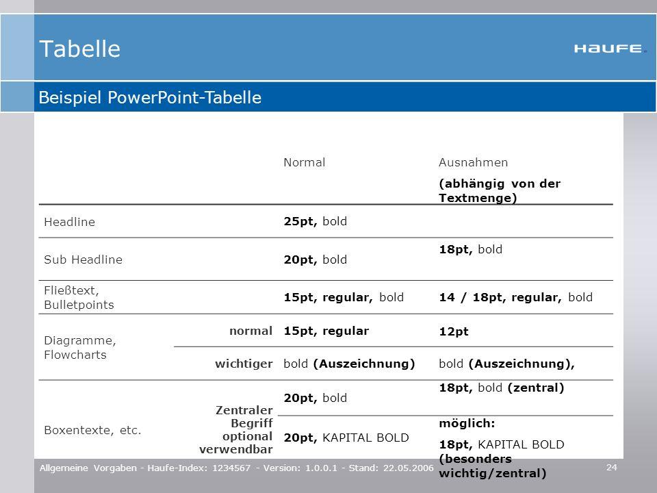 Tabelle Beispiel PowerPoint-Tabelle Normal Ausnahmen