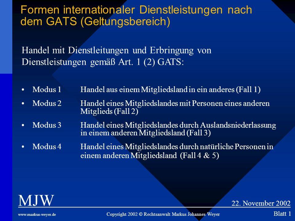 Formen internationaler Dienstleistungen nach dem GATS (Geltungsbereich)