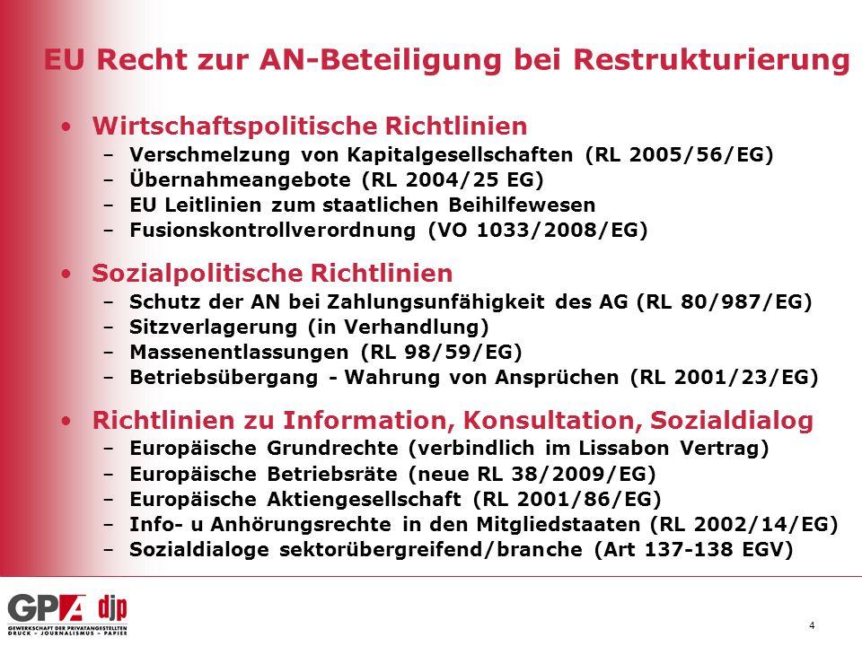 EU Recht zur AN-Beteiligung bei Restrukturierung