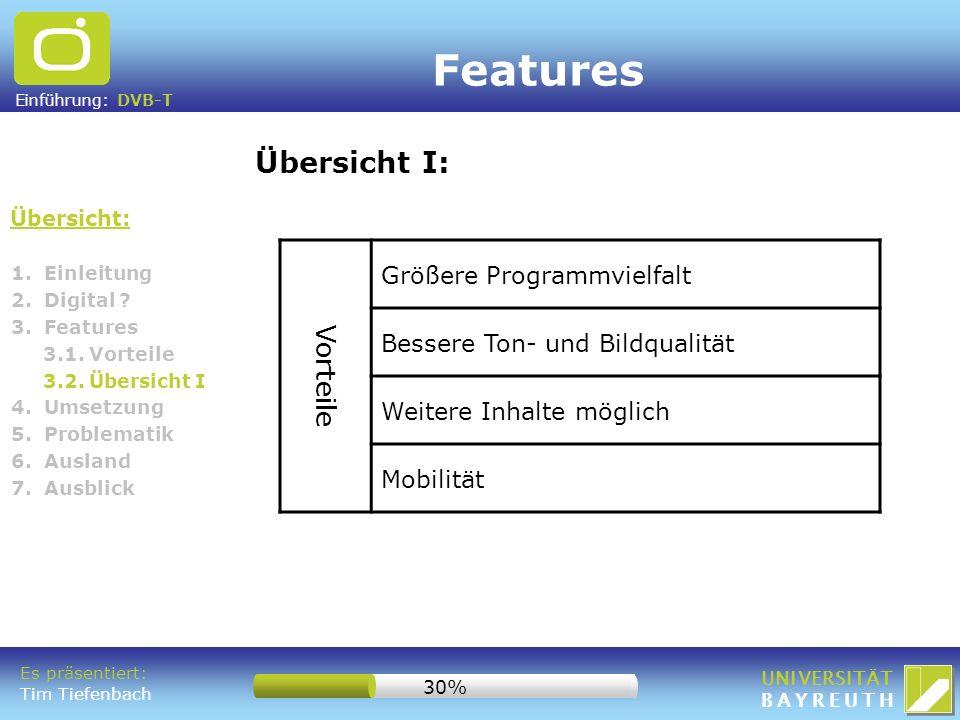 Features Übersicht I: Vorteile Größere Programmvielfalt