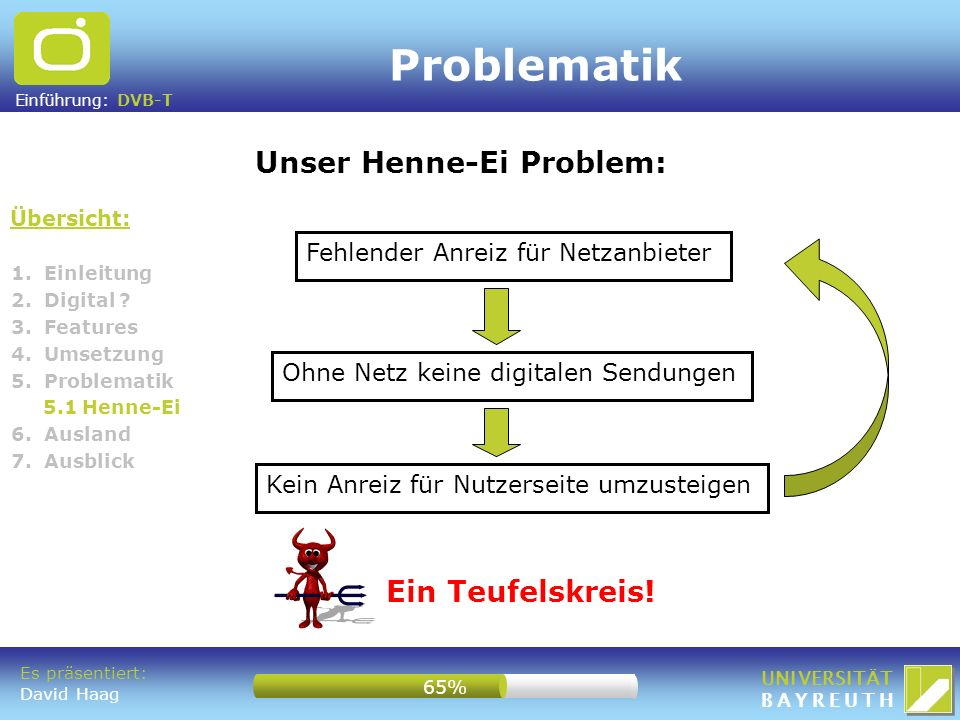 Problematik Unser Henne-Ei Problem: Ein Teufelskreis!