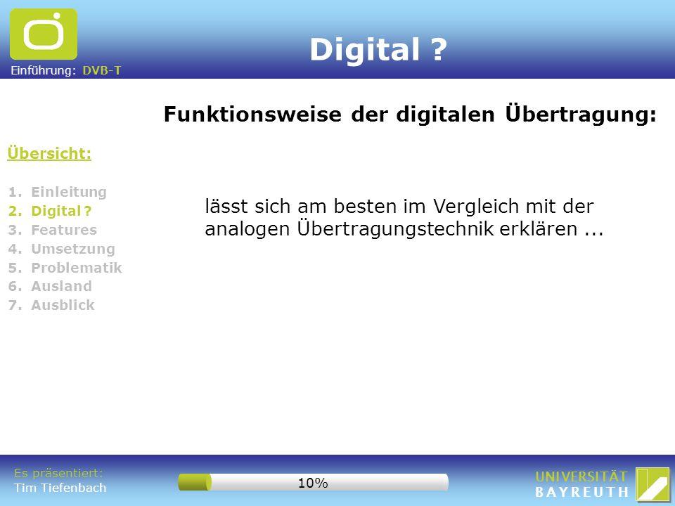 Digital Funktionsweise der digitalen Übertragung: