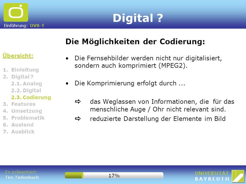 Digital Die Möglichkeiten der Codierung: