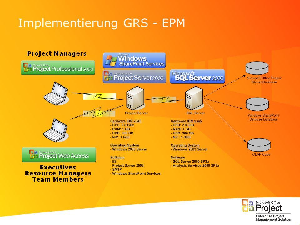 Implementierung GRS - EPM