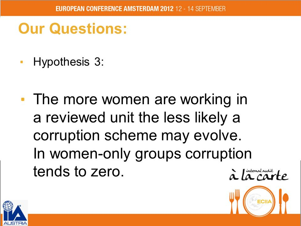 Our Questions: Hypothesis 3: