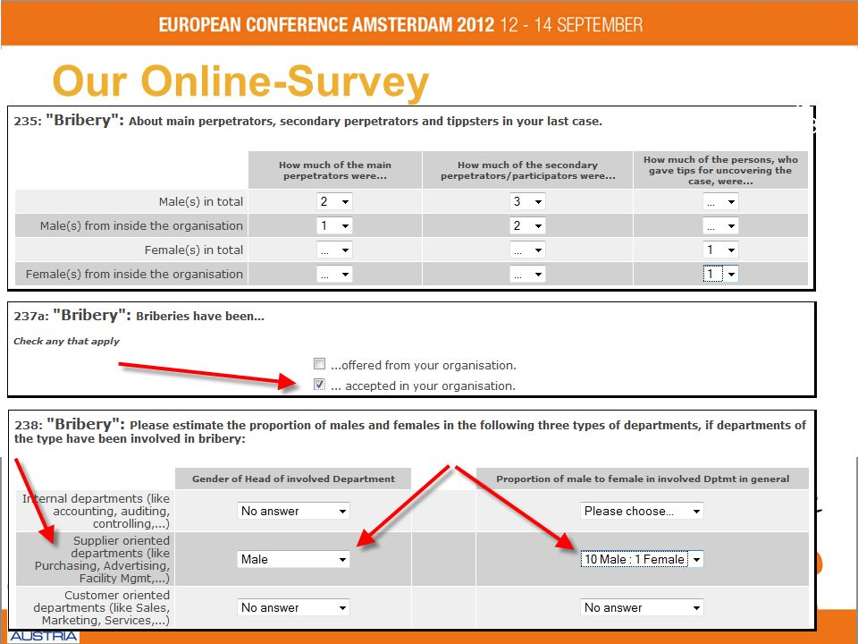 Our Online-Survey
