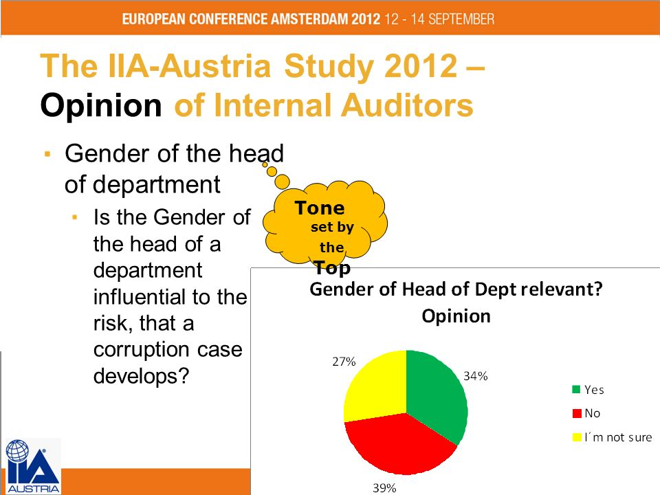 The IIA-Austria Study 2012 – Opinion of Internal Auditors
