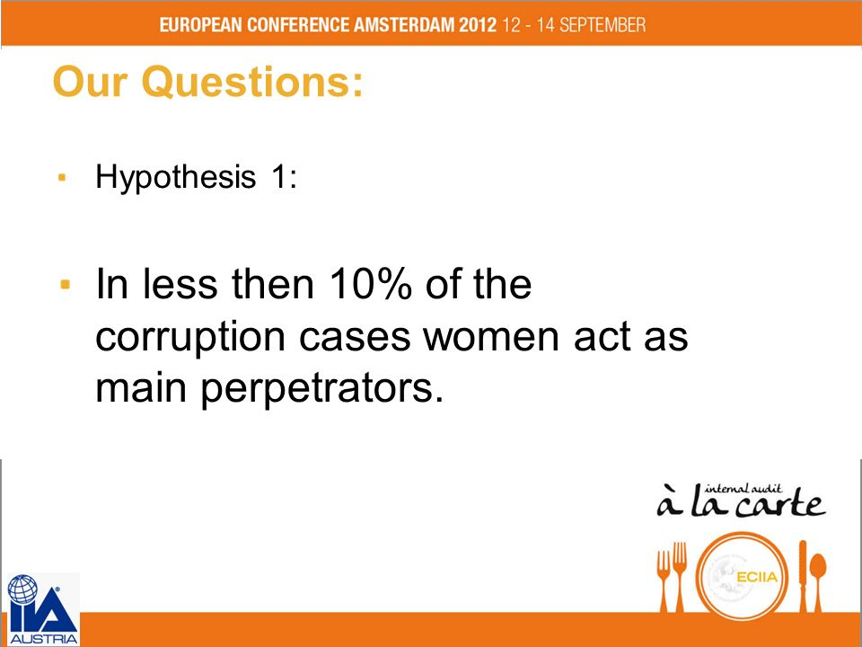 Our Questions:Hypothesis 1: In less then 10% of the corruption cases women act as main perpetrators.