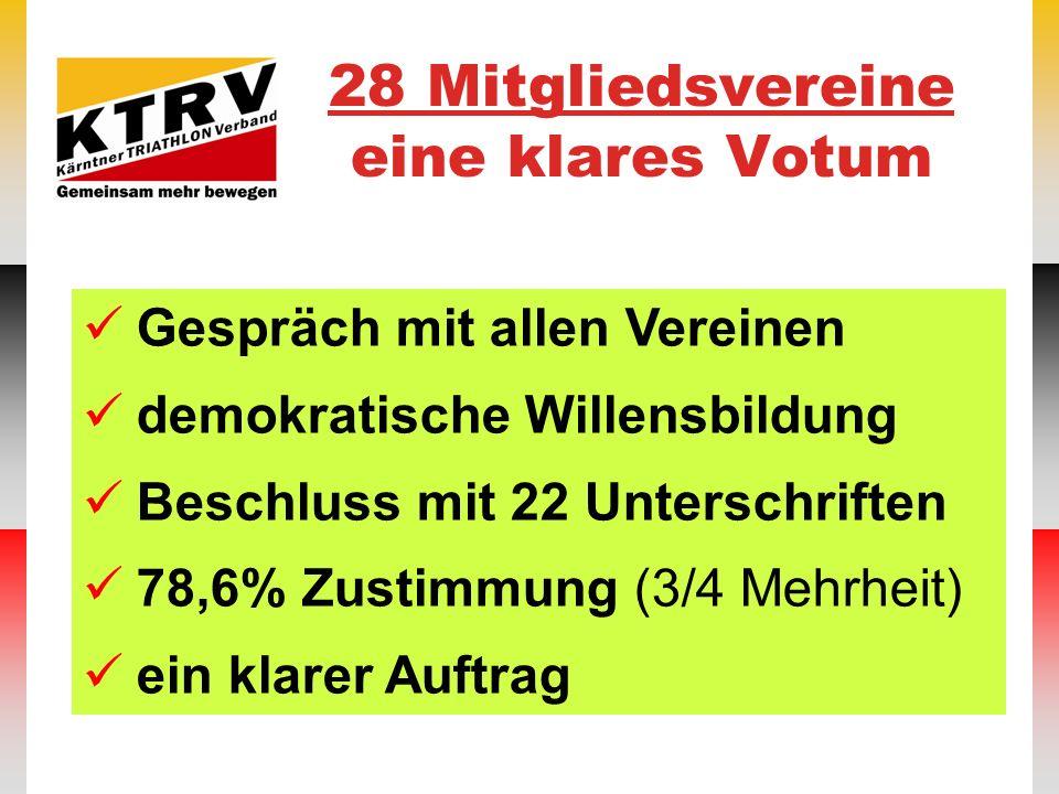 28 Mitgliedsvereine eine klares Votum