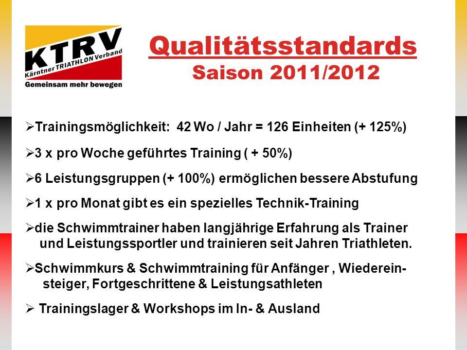Qualitätsstandards Saison 2011/2012