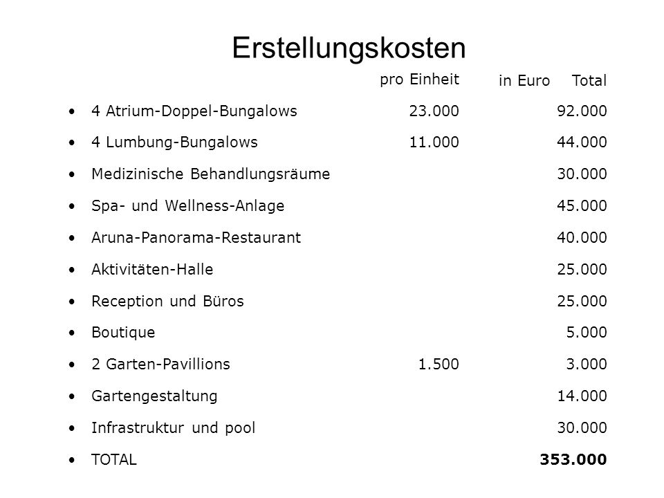 Erstellungskosten pro Einheit in Euro Total 4 Atrium-Doppel-Bungalows