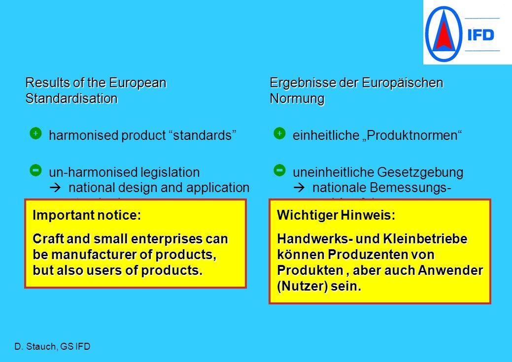 Ergebnisse der Europäischen Normung